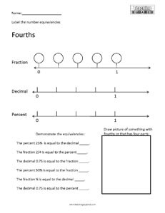 Fractions Equivalents math worksheets teaching