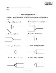 sentence diagramming worksheets   teaching squaredsentence diagramming  compound subject and verb